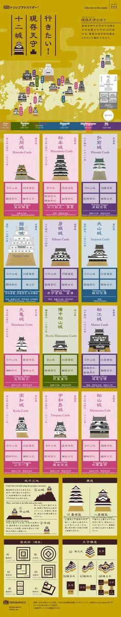 12 You Must-See Castles in Japan
