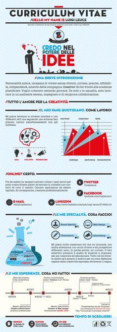 My #curriculum vitae #infographic by Luigi Leuce www.luigileuce.it