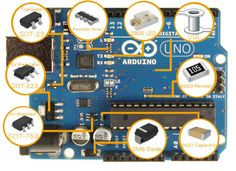 This article explains how Arduino works from an electronic design perspective. It also explains the role of every part of the Arduino.