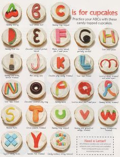 This is an awesome way to write out a sweet message to your sweetie using cupcakes and some icing or in this case other sweet candy items. anna and blue paperie: Alphabet Candy Chart for Cupcakes