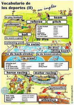 Vocabulario Referente A Los Deportes (Ii). (IngléS/EspañOl)