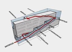 Beeld: Neutelings Riedijk Architecten