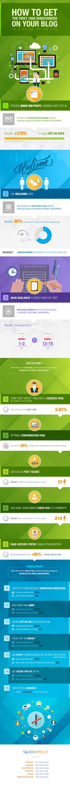 How To Get The First 1,000 Email Subscribers To Your Blog - #infographic #blogging