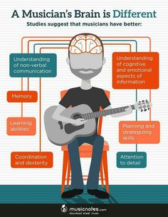 why play with instruments and music? / some of the many benefits of being musical include: increased memory, coordination, dexterity and emotional reasoning, just to name a few / great info graphic and details / music notes Violin Lessons, Singing Lessons, Singing Tips, Music Lessons, Art Lessons, Music And The Brain, Music And Art, Kids Music, Music Writing