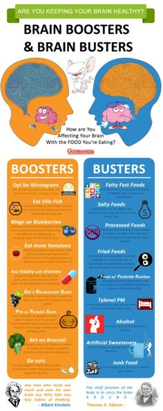 Brain boosters and busters.  #BrainGain
