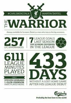 ♠ Martin Skrtel 2014 stats #LFC #Stats #Analysis #Infographhic