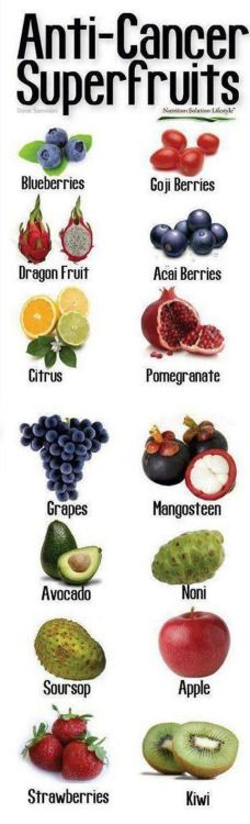 Anti-cancer super fruits include blueberries, goji berries, strawberries, kiwi, avocado, apples, grapes, citrus and pomegranate.