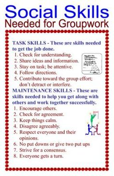 Groupwork Poster-Task and Social Skills are covered from Mrs. Mc's Shop on TeachersNotebook.com -  (1 page)  - This poster defines the skills that will are necessary to complete group work. Both the task skills and the social skills are listed. The sign reminds students of the importance of respect and that a positive attitude is essential when working together.
