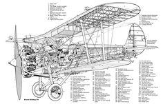 1927-37 Bristol Bulldog. Royal Air Force-Fighter. Engine: Bristol Jupiter VII radial engine. Armament: 2 x 7.7mm Vickers machine guns. Max Speed: 178mph