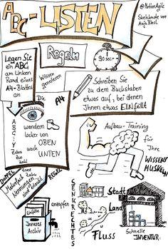 Kreatives Lernen mit ABC Listen Das Abc, Alphabet, Workshop, Sketch Notes, Coaching, Sketches, Ideas, Art, Learning Methods