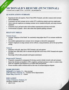 Examples Of A Summary For A Resume Simple Food Service Server Resume Professional  College Yikes .