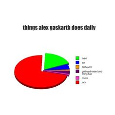 jack barakat | Tumblr ❤ liked on Polyvore