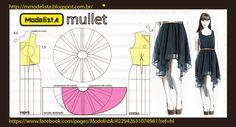 ModelistA: MULLET