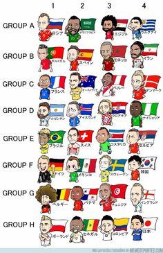 1009965 - Todos los grupos del mundial con sus referentes