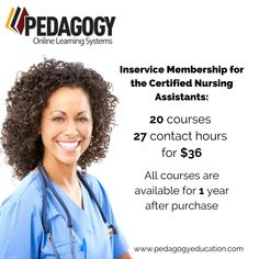 Inservices For Cna S