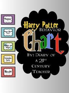 Harry Potter Classroom Decor Bundle