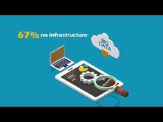Monetizing Internet of Things | Capgemini Worldwide