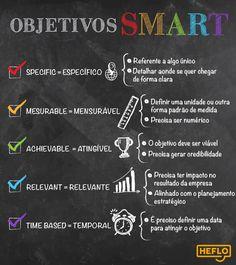 Social Marketing, Business Marketing, Digital Marketing, Job Coaching, Alta Performance, Self Improvement Tips, Human Resources, Study Tips, Self Development