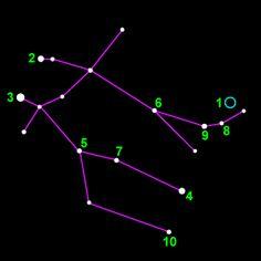 Diagram of the constellation Gemini