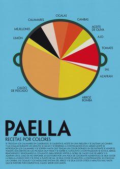 Ateneu Popular - Blog de diseño gráfico y publicidad. Recetas por colores.