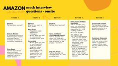 Amazon Mock Interview Sample Questions Onsite Job Interview Tips Interview Prep Interview Coaching