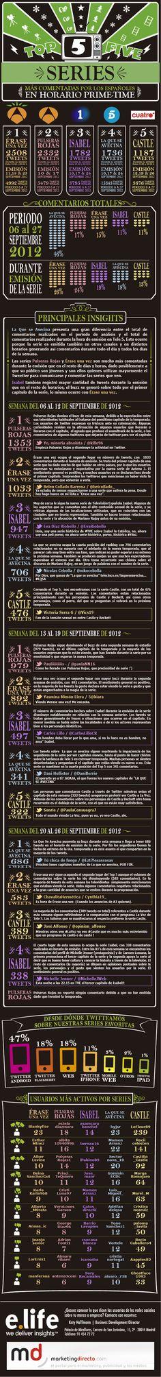 Top 5 series españolas en redes sociales (septiembre/2012) #infografia