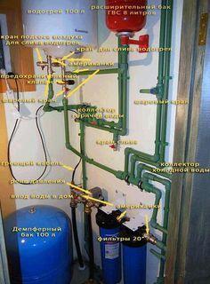 Основные элементы водопровода  с разводкой посредством тройников Pvc Pipe Fittings, Radiant Heat, Modern Bathroom Design, Heating Systems, Water Pipes, Electronics Projects, Solar Power, My Dream Home, Plumbing