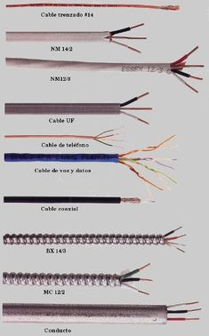Electrical Wiring Colours, Electrical Diagram, Electrical Wiring Diagram, Electrical Work, Electrical Projects, Electrical Installation, Electrical Engineering, Solar Panel Battery, Solar Panel Kits