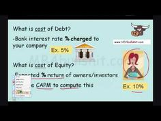 Clicked here http://www.MBAbullshit.com/ and OMG wow! I'm SHOCKED how easy..     Cost of capital arises from either cost of debt or cost of equity.    It is necessary to discover your cost of capital to make certain you are able to relate it to the rate of return of your business or task. The rate of return of your enterprise or undertaking should be equal to or higher than your cost of capital; so that your venture or task can break-even or raise a profit.