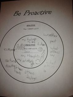 Ms. Sepp's Counselor Corner: 7 habits -Being Proactive with Alexander and the Terrible, Horrible, No Good, Very Bad Day