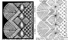 Patron bolillos - Asociación Encajeras de Bolillos Crochet Pillow Patterns Free, Bobbin Lace Patterns, Crochet Beanie Pattern, Crochet Baby Hats, Crochet Yarn, Knitting Patterns Free, Embroidery Patterns, Free Pattern, Bobbin Lacemaking