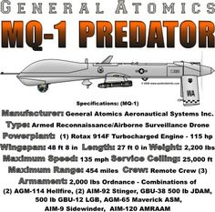 WARBIRDSHIRTS.COM presents 1950-Present T-Shirts, Polos, and Caps, Fighters, Bombers, Recon, Attack, 1950 - Present day. The MQ-1 Predator