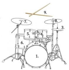 This is a short work sheet about drums, their parts, and how to play them. There are four different drum patterns to try out in class. I usually play some airdrums with them first to get the right flow with everything. A lot of fun! Singing Lessons, Singing Tips, Music Lessons, Trommel Tattoo, Drum Drawing, Drum Lessons For Kids, Drum Tattoo, Drum Patterns, Arthritis Exercises