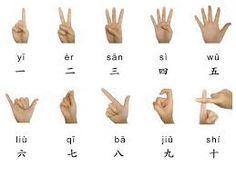 Afbeeldingsresultaat voor Shēntǐ