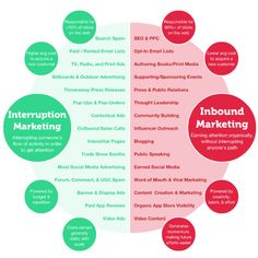 Email Marketing, Internet Marketing, Social Media Marketing, Digital Marketing, Reputation Management, Management Company, Online Images, Print Ads, Digital Media