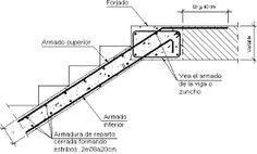 Resultado de imagen para estructura de una rampa concreto armado