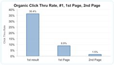 http://www.jibe-group.com/news/search-engine-optimization-in-2016-whats-new