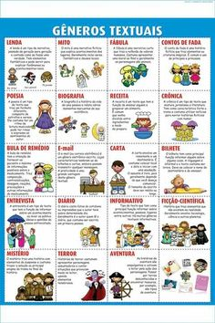 Build Your Brazilian Portuguese Vocabulary Brazilian Portuguese, Learn Portuguese, Fairy Tales For Kids, Social Projects, Social Platform, Kids Playing, Bullying, Vocabulary, Homeschool