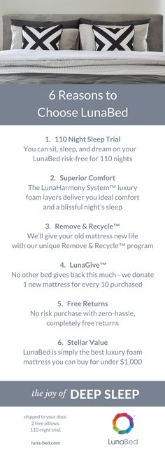 https://wn.nr/4EArF - Enter this contest to win a new LunaBed luxury foam mattress! Sweeps ends 12/31/2015