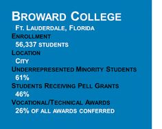 Is Broward College D2L Online an Integrated Learning Platform?