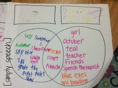 Simply Speech: Learning to Compare and Contrast... with CCSS In Mind, of course!