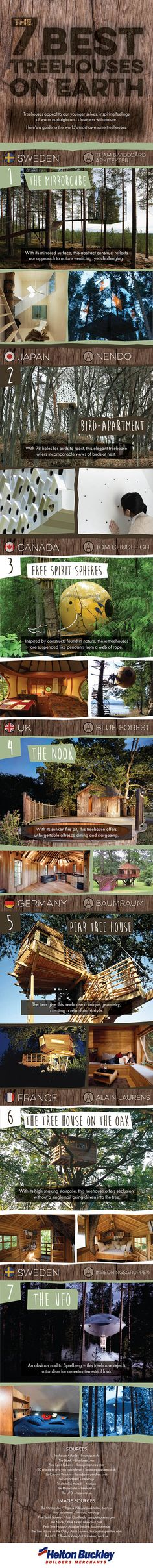 The Nook treehouse, The Pear Tree House, House in the Oak, the UFO treehouse, NeoMam Studios, treehouses, infographic, treehouses infographic, treehouse designs, mirrorcube, free spirit spheres, bird apartment,