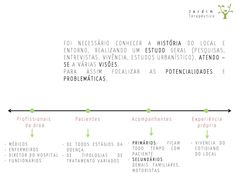 #ClippedOnIssuu from JARDIM TERAPÊUTICO - ARQUITETURA HOSPITALAR _TCC2 ANA LUISA MESQUITA