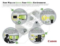 Green Office Tips Most people try to misuse these facilities at offices since those are available free of cost. But this needs to be avoided to save energy for future which can be done by green environment at your offices. Here is an infographic exploring simple ways to maintain green environment at your offices which will save energy for the future.