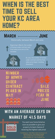 When selling your home, it is easy to get overwhelmed with the - free home sale contract