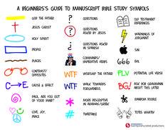Bible Study Symbols