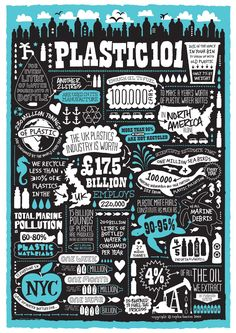 Understanding Plastic…Through Infographics | visualizedata