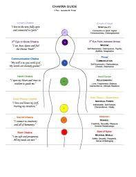 Chakra charts printable printable 7 chakras chart chakras charts