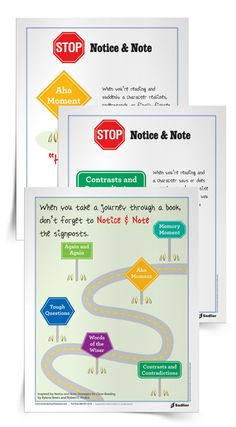 Teaching with the Signposts from Notice and Note: Strategies for Close Reading Close Reading Strategies, Reading Resources, Teaching Reading, Guided Reading, Teaching Ideas, Reading Notes, Reading Response, Reading Intervention, High School Reading