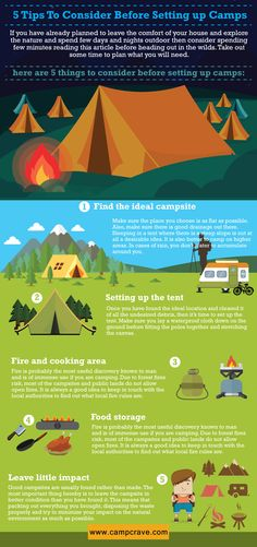 Camping Safety Tips & Camping Tips For Beginners If you have already planned to explore the nature and spend few days and nights outdoors, Here are the best tips To Consider Before Setting up Camps in outdoor.
